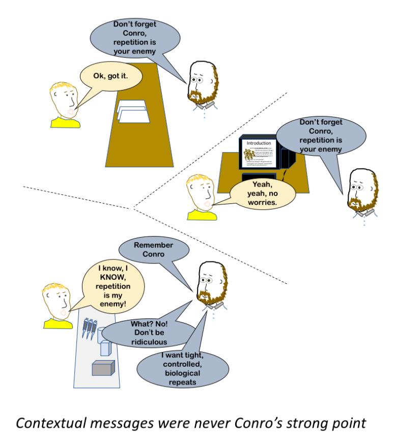 Life in the Laminin Lab - repeats
