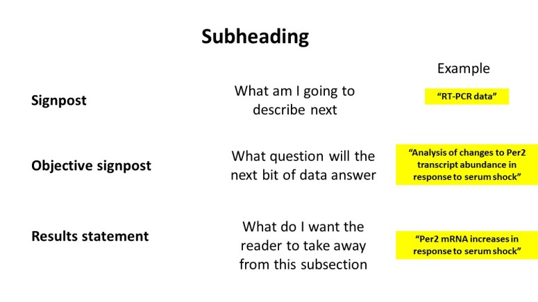 Results subsection headings