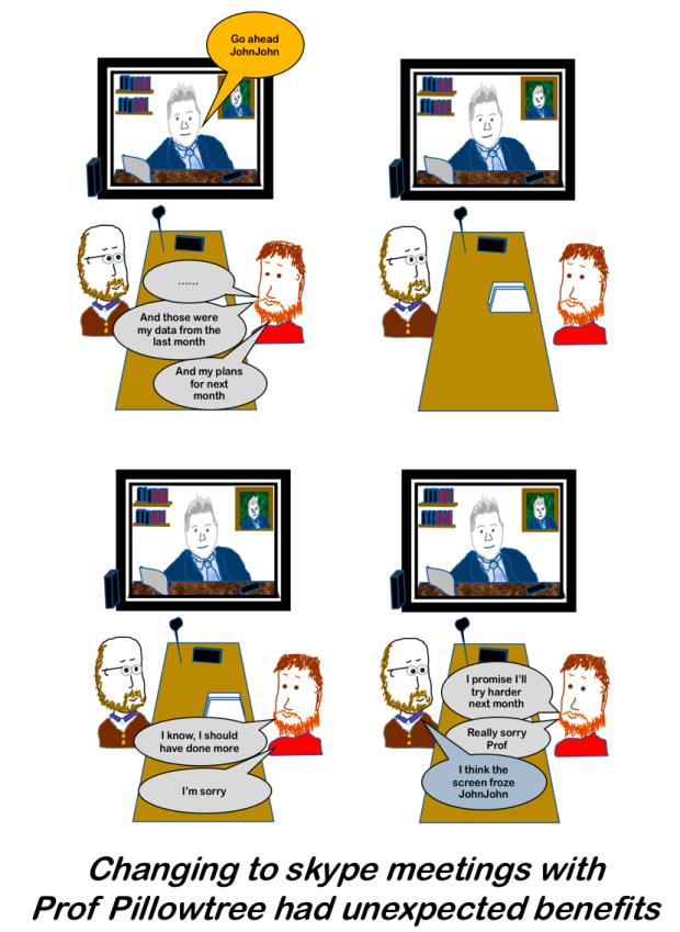 Skype based motivation