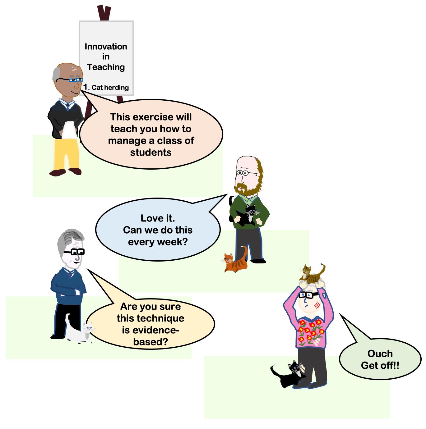 teaching a class of cats