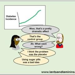 diabeetis