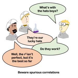spurious correlation